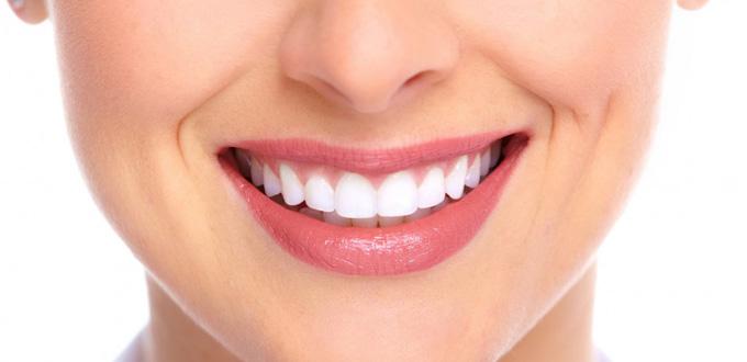 How To Solve Gap Between Teeth